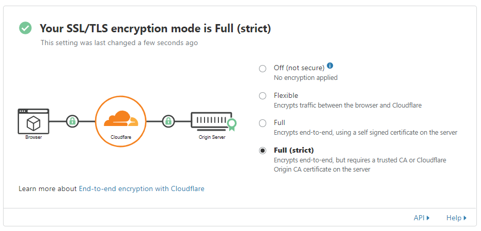 CloudFlare SSL CF panel options.png
